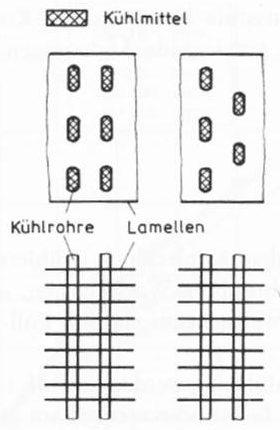 Rippenrohrkühler mit rechtwinklig zu den Rohren verlaufenden Kühlrippen