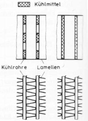 Rippenrohrkühler mit parallel zu den Rohren verlaufenden Kühlrippenbändern