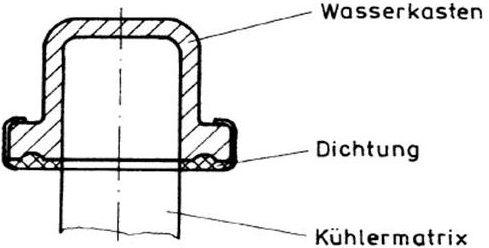 Klemmverbindung von Wasserkasten und Kühlermatrix