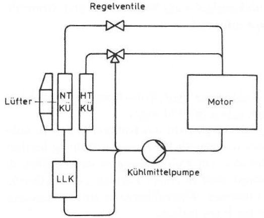Ladeluftkühlung mit im Kühlkreislauf integrierten Ladeluftkühler