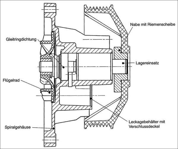 Anbaupumpe mit Einzelteilebezeichnung, Fa. NGPM Merbelsrod