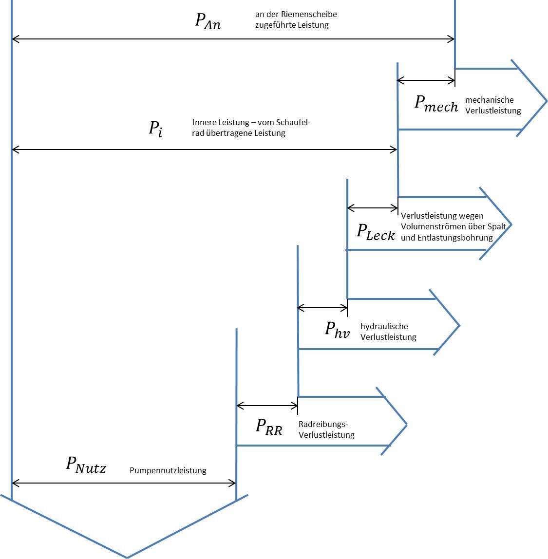 Wunderbar Hydraulische Diagramme Ideen - Schaltplan Serie Circuit ...