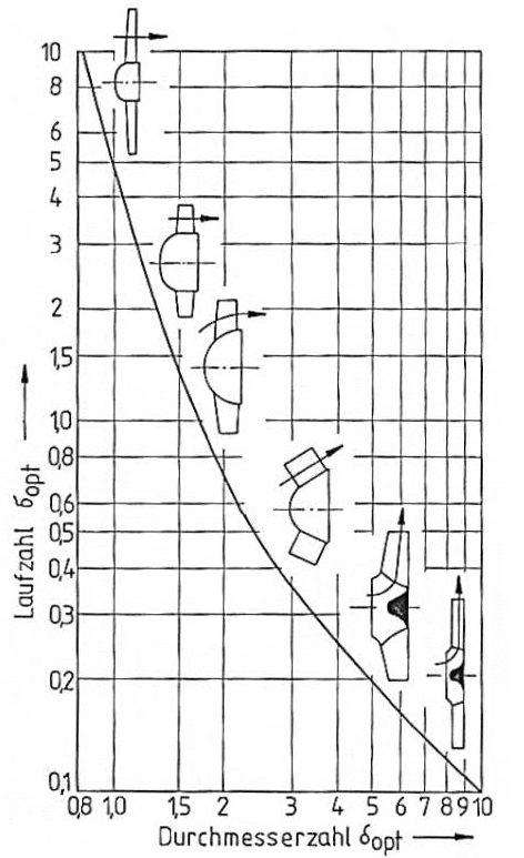 Erfreut Diagramm 2 Galerie - Der Schaltplan - raydavisrealtor.info