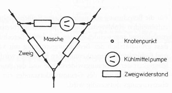 Definition von Knotenpunkt, Zweig und Masche