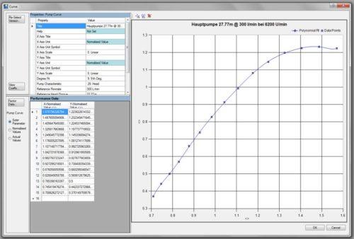 Pumpenkennlinie in FM7 als dimensionsloser suter parameter