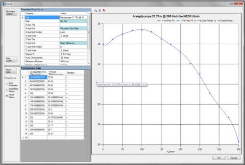 Pumpenkennlinie in FM7 als Förderhöhe über Volumenstrom