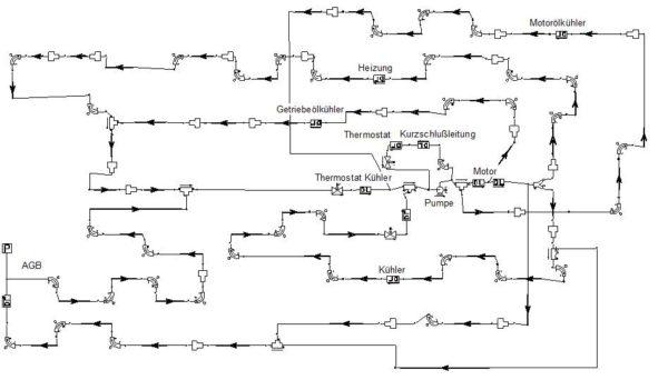 PKW-Kühlkreislauf-Netzwerk in FLOWMASTER2