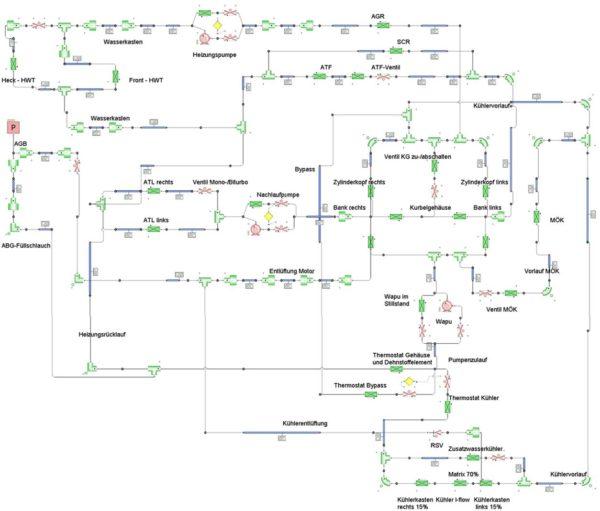 PKW-Kühlkreislauf-Netzwerk in FLOWMASTER V7