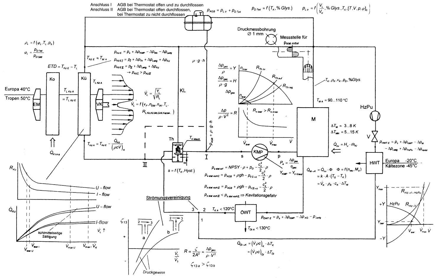 Beispiel einerKühlsystemauslegung