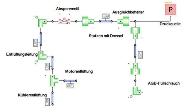 Rechenmodell eines Ausgleichbehälters in Flowmaster 7