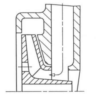RF3 Schaufelrad geschlossen, Zulauf über GLRD-Seite