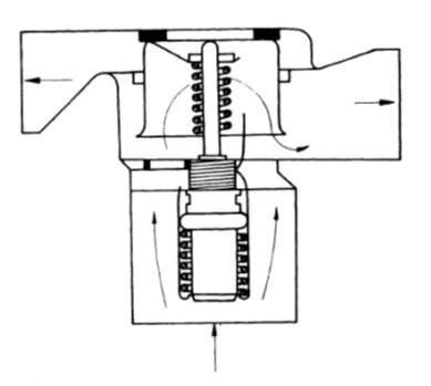 Ringschieberthermnostat. In der gezeichneten Position des Ringschiebers ist der Strömungsweg nach links verschlossen.