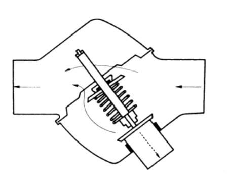Tellerthermostat. Hier ausgeführt als Bypassthermostat: unterer Thermostatteller in Richtung Kurzschlussleitung geschlossen, oberer Thermostatteller in Richtung Kühler offen.