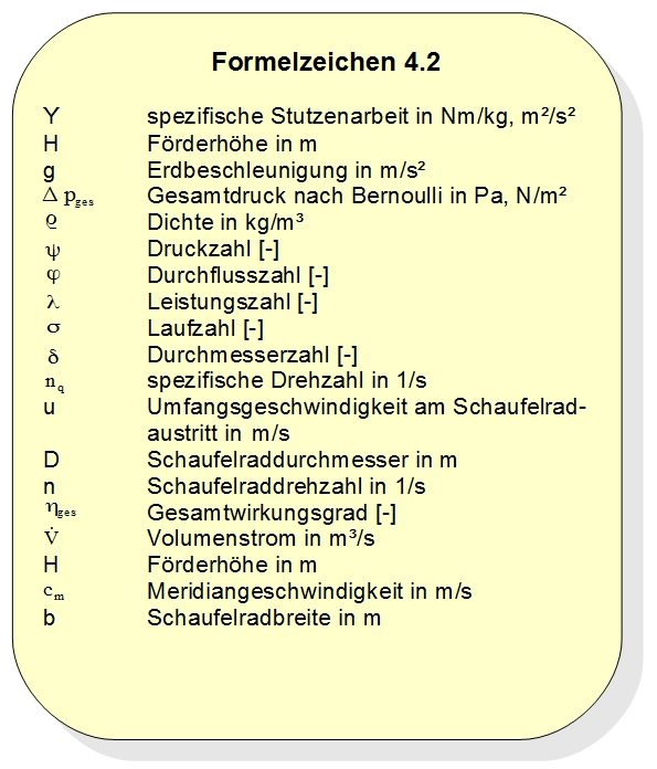 formelzeichen 4 2