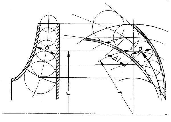 Überprüfung des Kanalquerschnittes, Bohl/Elmendorf: Strömungsmaschinen I und II, Vogel Buchverlag Würzburg