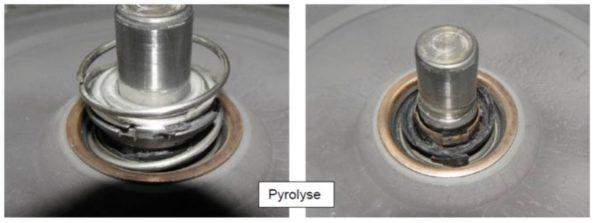 Pyrolyse (thermische Spaltung chemischer Verbindungen wegen hoher Temperaturen) an einer Gleitringdichtung