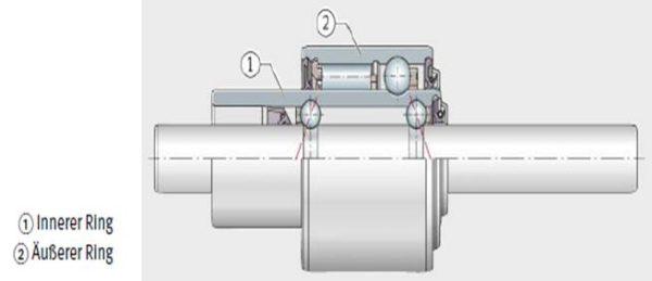 Wasserpumpenlager in Bauform Doppeldecker, Schaeffler AG & Co. KG