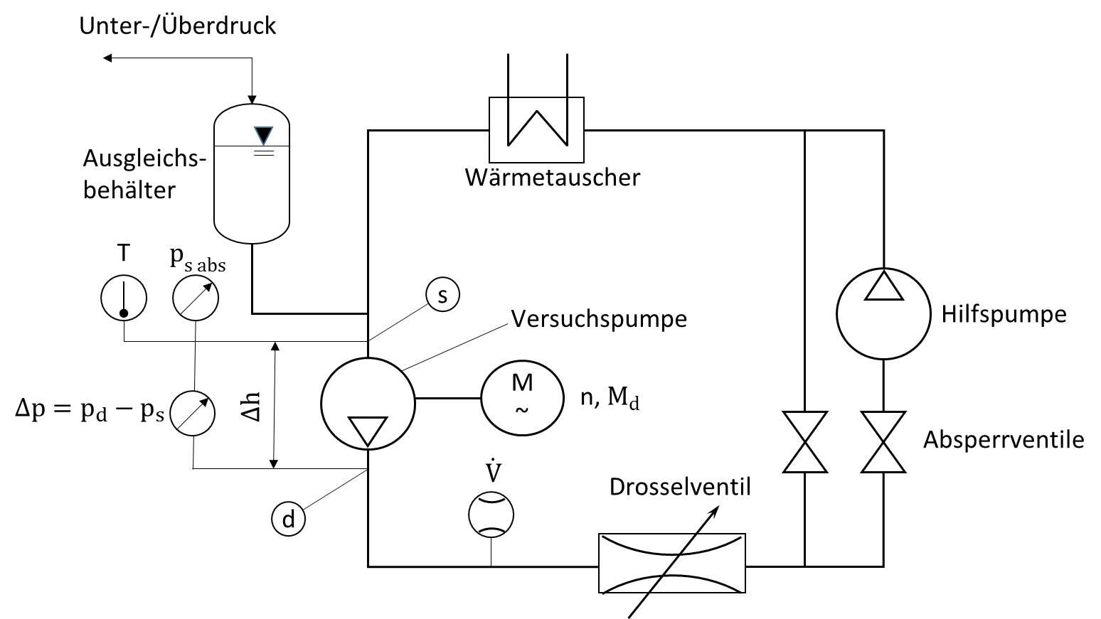 Großzügig Doppelpoliger Dreifachschalter Schema Fotos - Elektrische ...