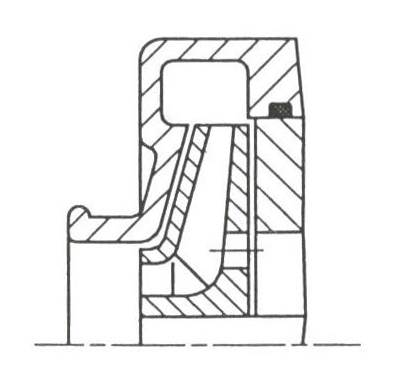 RF1 Schaufelrad geschlossen, axialer Zulauf
