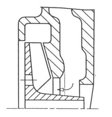RF6 Schaufelrad offen, Zulauf über GLRDSeite, mit eingeengtem Zulaufquerschnitt