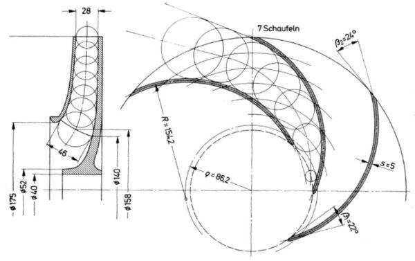 Beispiel einer berechneten Schaufelform, Bohl/Elmendorf: Strömungsmaschinen I und II, Vogel Buchverlag Würzburg
